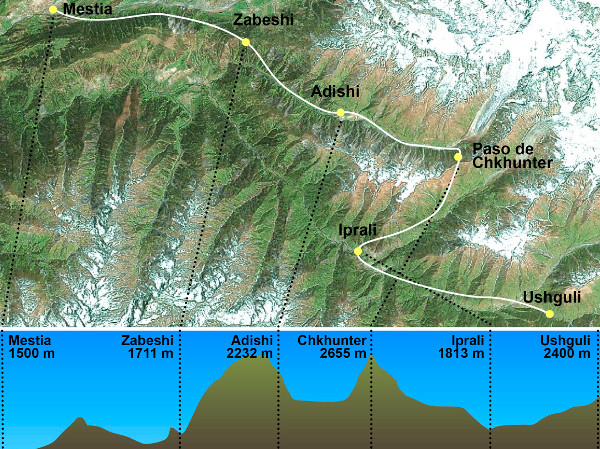 Caminata de cuatro jornadas que conecta a través de senderos de montaña los pueblos de Mestia y Ushguli